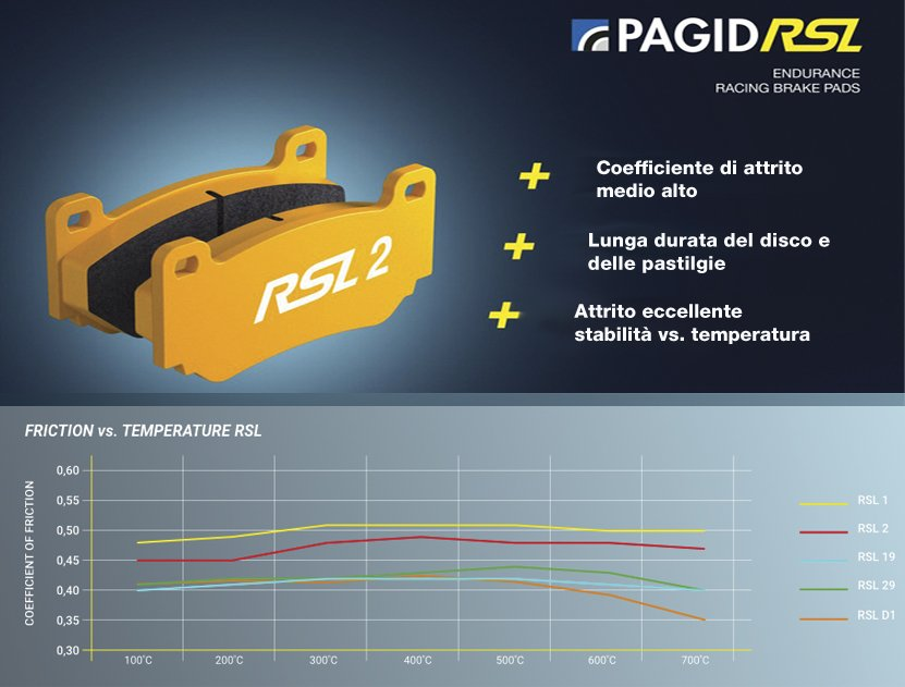 Pagid Racing mescole RSL